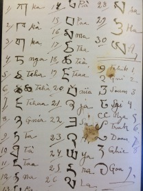 Agueli's notebook: his attempts to learn Tibetan, following his reading of Philangi Dasa's Swedenborg the Buddhist
